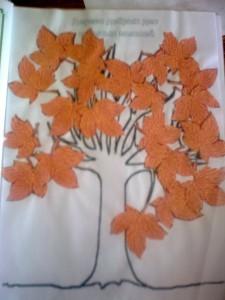 «Дерево умных мыслей и добрых дел». Листочки на нем - те самые добрые дела, которые совершил ребенок за определенный период. Они хранились в конверте, а в конце квартала ребенок сам приклеил их на дерево.