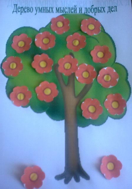 Весеннее Дерево умных мыслей и добрых дел