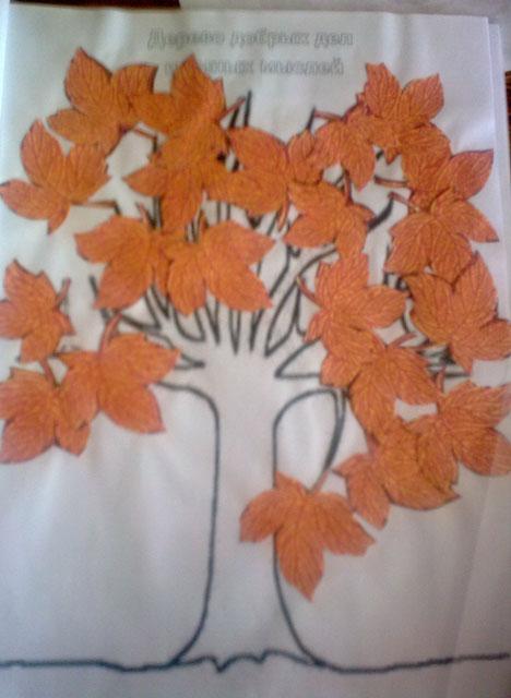 Дерево умных мыслей и добрых дел - это результат работы ребенка за первый квартал. Листочки на дереве, которые дети приклеивают сами, сначала собираются в конверт с одноименным названием. Эти листочки - фишки, которые вручаются за совершенные ребенком добрые дела, старание, прилежание на занятиях и в повседневной жизни.